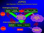 jopes joint operation planning and execution system3