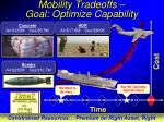 mobility tradeoffs goal optimize capability