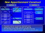 new apportionment construct