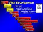 plan development1