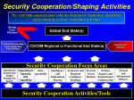 security cooperation shaping activities