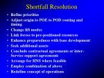 shortfall resolution