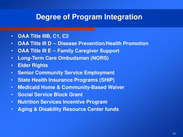 Degree of Program Integration