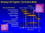 bringing it all together the iterative model