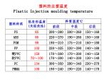 plastic injection moulding temperature