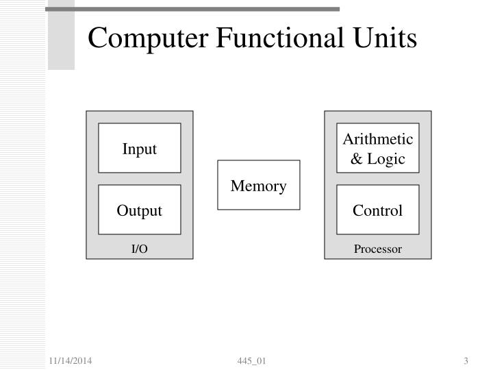 Computer functional units