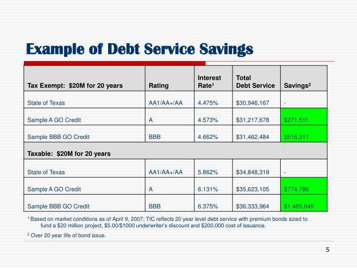 Example of Debt Service Savings