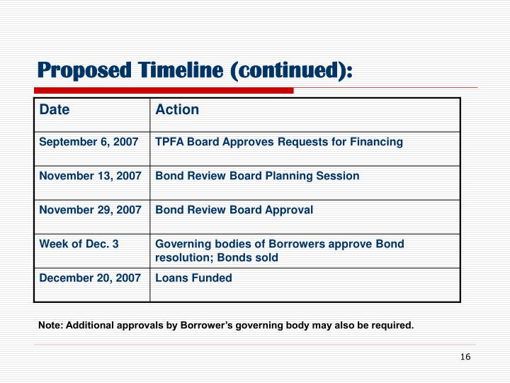 Proposed Timeline (continued):