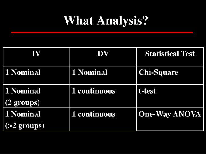 What analysis
