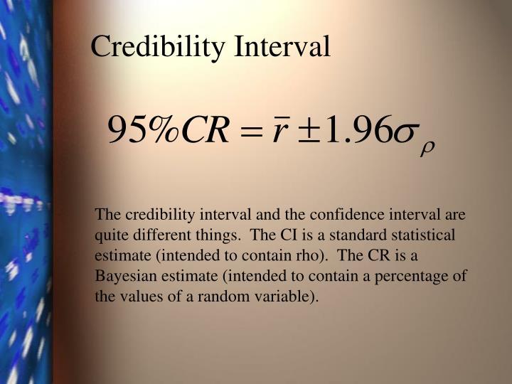 Credibility Interval