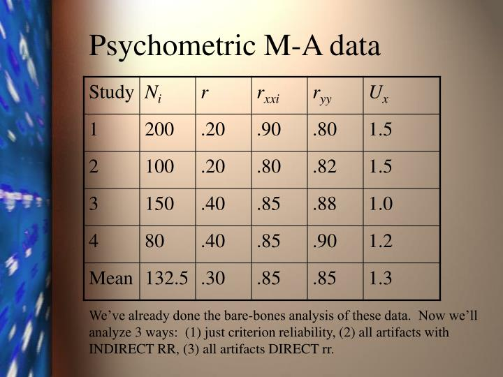 Psychometric M-A data