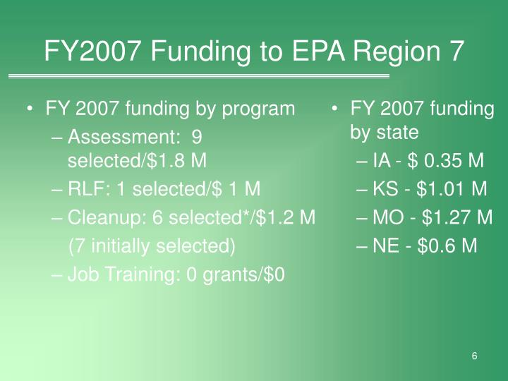 FY 2007 funding by state