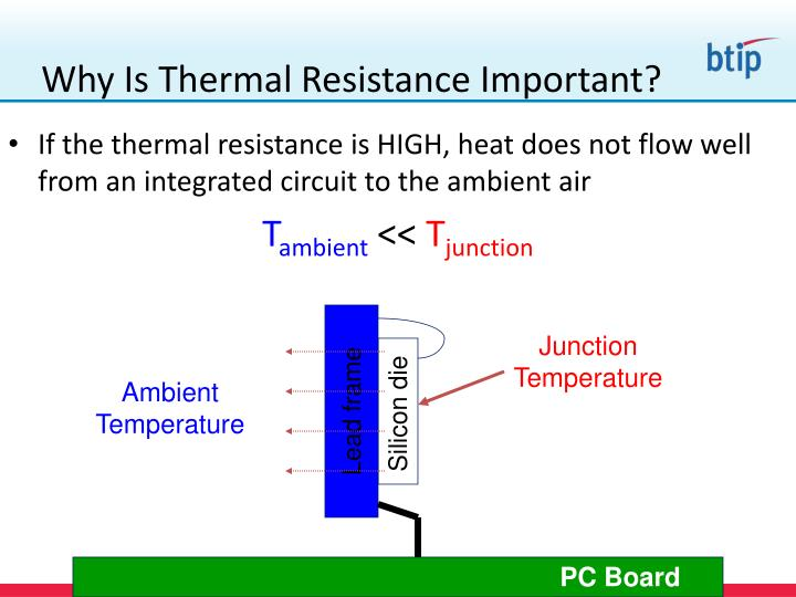 Why Is Thermal Resistance Important?