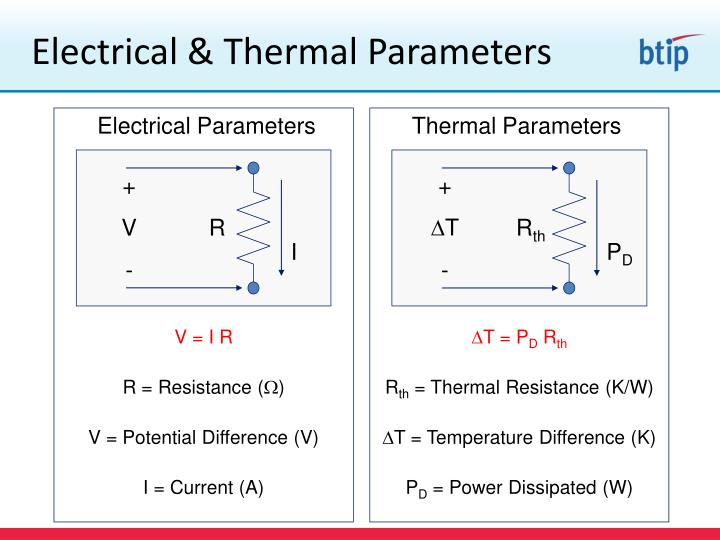 Electrical & Thermal Parameters