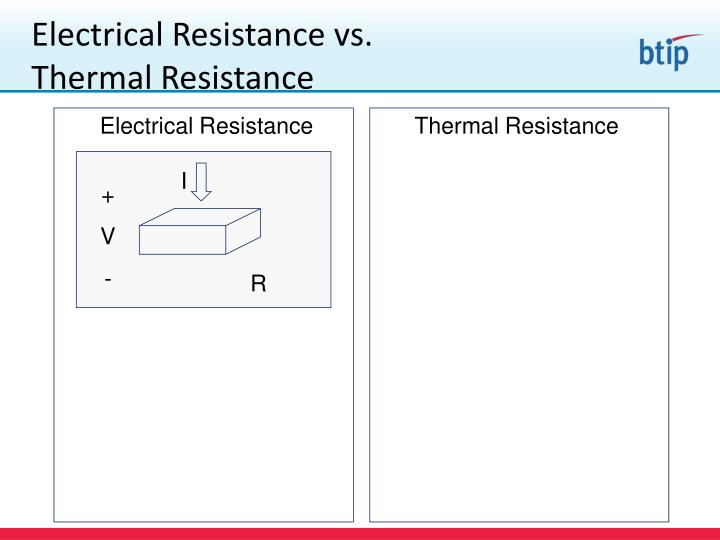 Electrical Resistance vs.