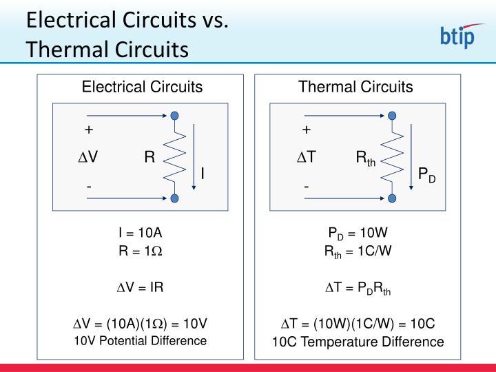 Electrical Circuits vs.