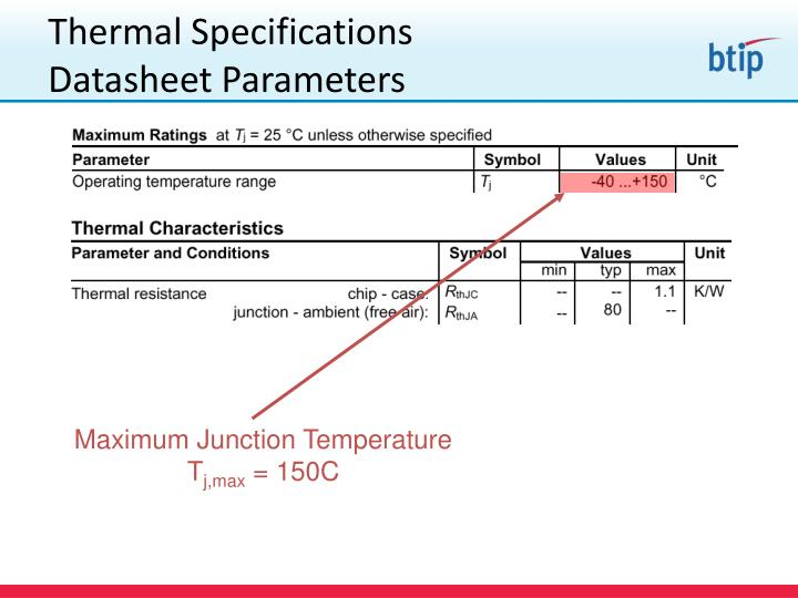 Thermal Specifications