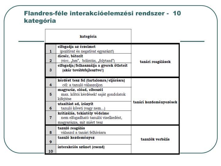 Flandres-féle interakcióelemzési rendszer -  10 kategória