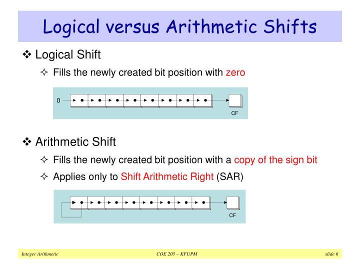 Logical versus Arithmetic Shifts