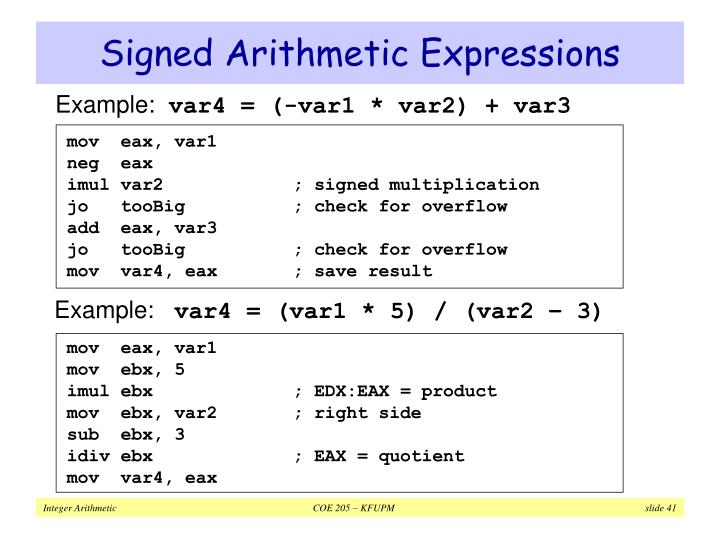 Signed Arithmetic Expressions