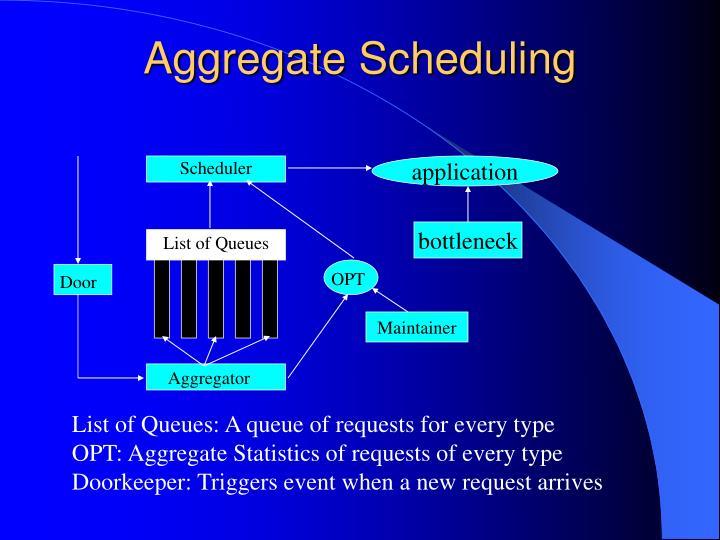 Aggregate Scheduling