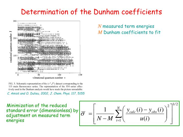 Determination of the Dunham coefficients