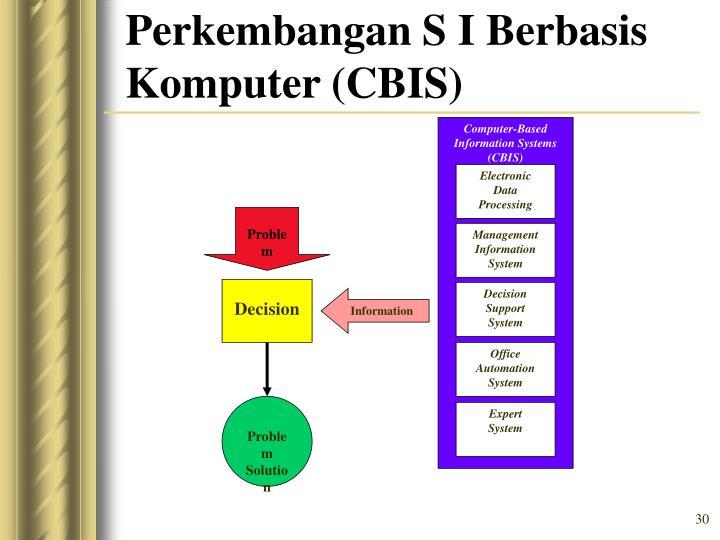 Perkembangan S I Berbasis Komputer (CBIS)