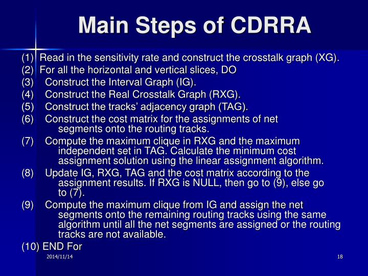 Main Steps of CDRRA