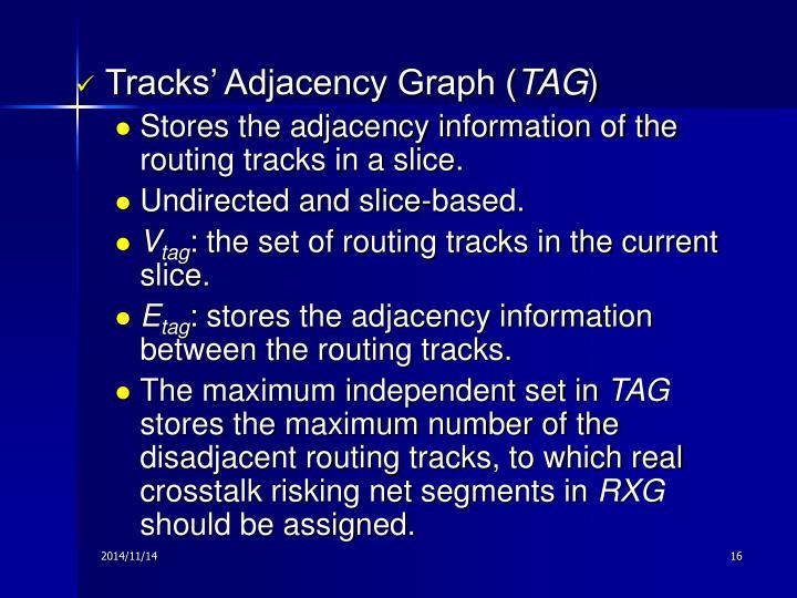 Tracks' Adjacency Graph (