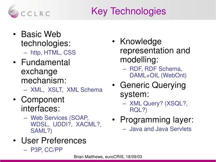 Basic Web technologies: