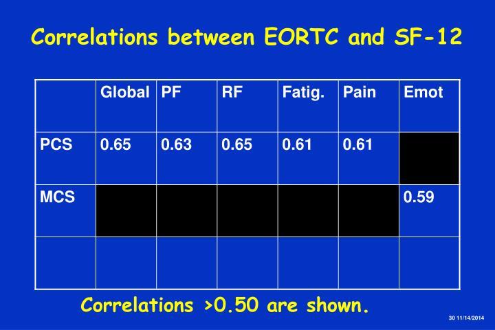 Correlations between EORTC and SF-12