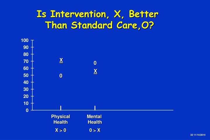 Is Intervention, X, Better