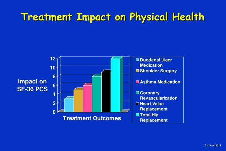 Treatment Impact on Physical Health