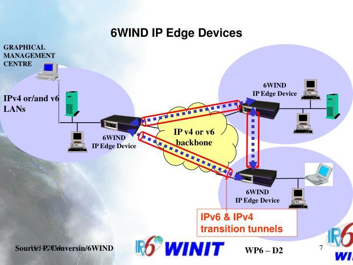 IP v4 or v6