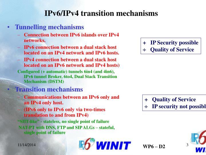 Ipv6 ipv4 transition mechanisms