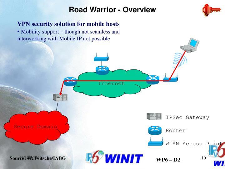 IPSec Gateway