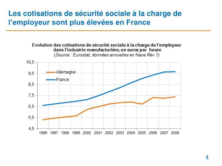 Les cotisations de sécurité sociale à la charge de l'employeur sont plus élevées en France