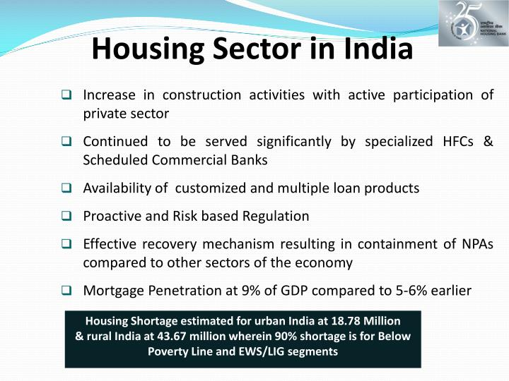 Housing sector in india