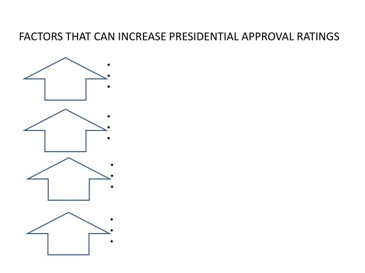 FACTORS THAT CAN INCREASE PRESIDENTIAL APPROVAL RATINGS