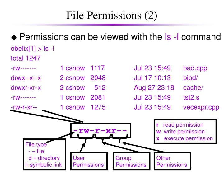 File permissions 2
