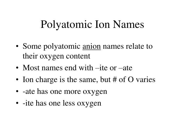 Polyatomic Ion Names