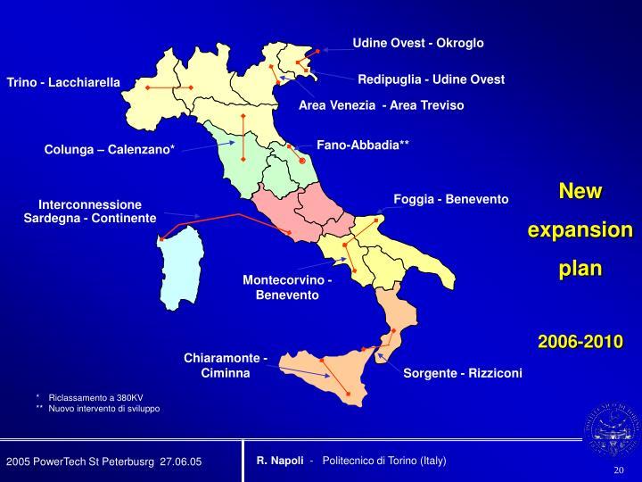 Udine Ovest - Okroglo