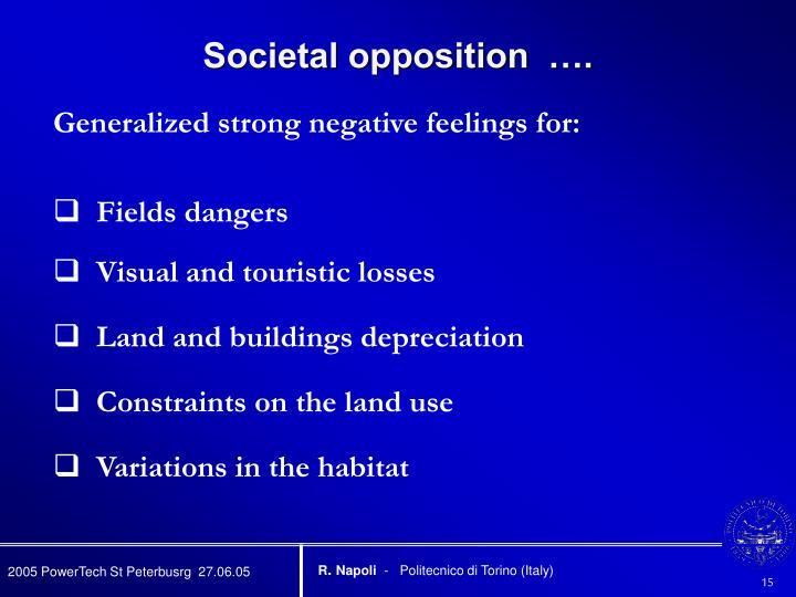 Societal opposition  ….