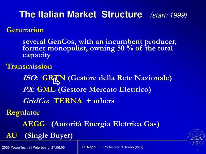 The italian market structure start 1999