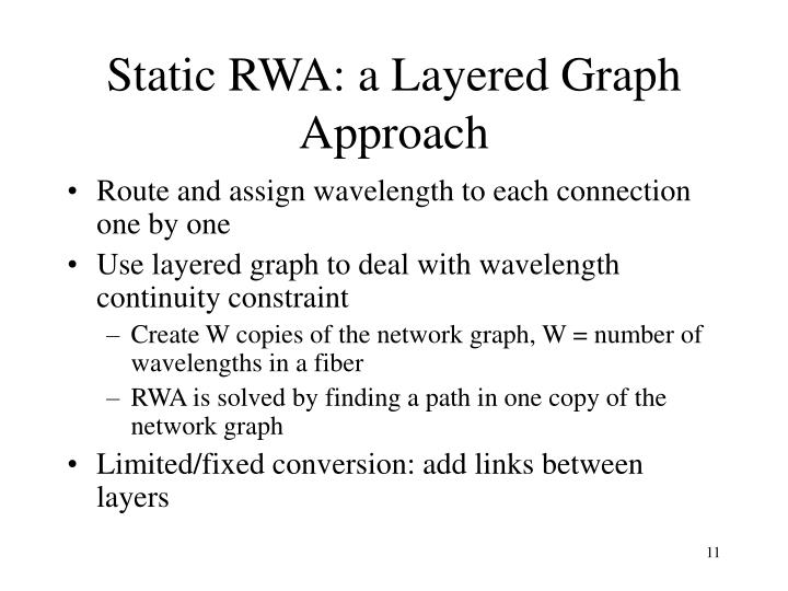 Static RWA: a Layered Graph Approach