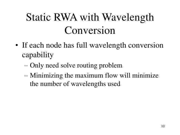 Static RWA with Wavelength Conversion