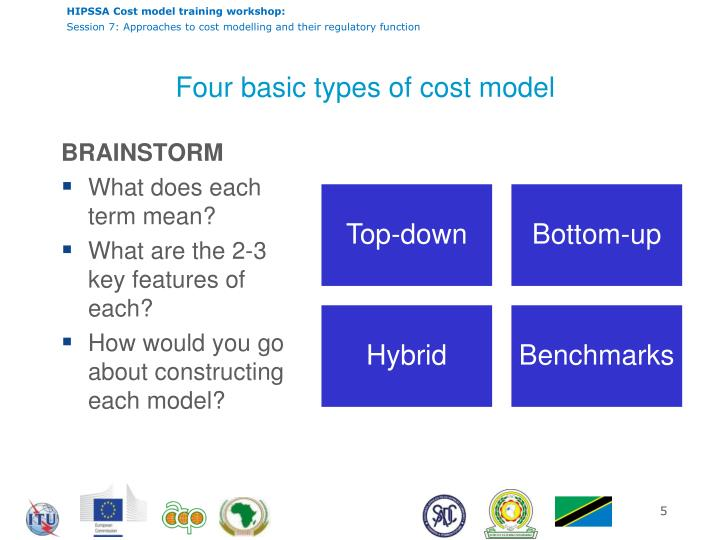 Four basic types of cost model