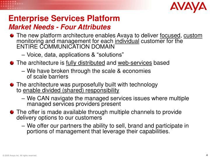 Enterprise Services Platform