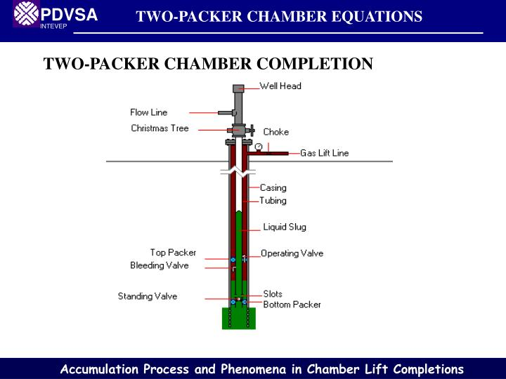 TWO-PACKER CHAMBER EQUATIONS