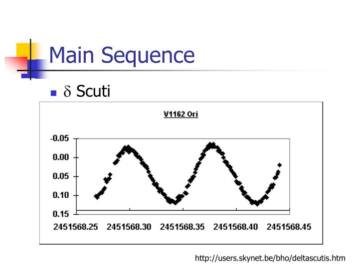 Main Sequence